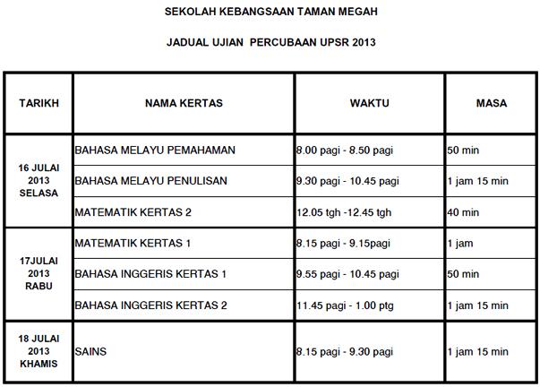 UPSR 2013 Trials